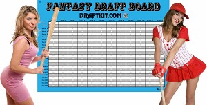 Fantasy Baseball Combination Draft Kit  with AL + NL Player Labels
